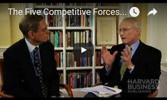Five Competitive Forces Video